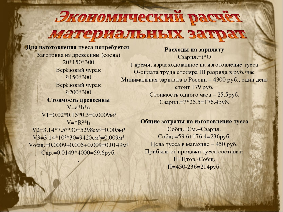 Для изготовления туеса потребуется: Заготовка из древесины (сосна) 20*150*30...