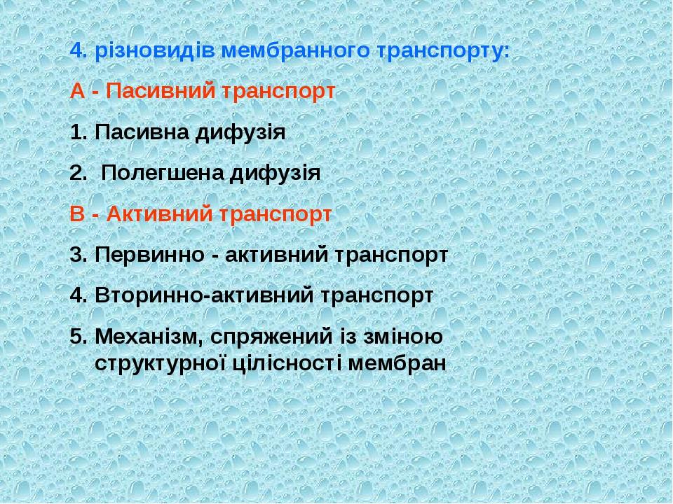 4. різновидів мембранного транспорту: А - Пасивний транспорт Пасивна дифузія...