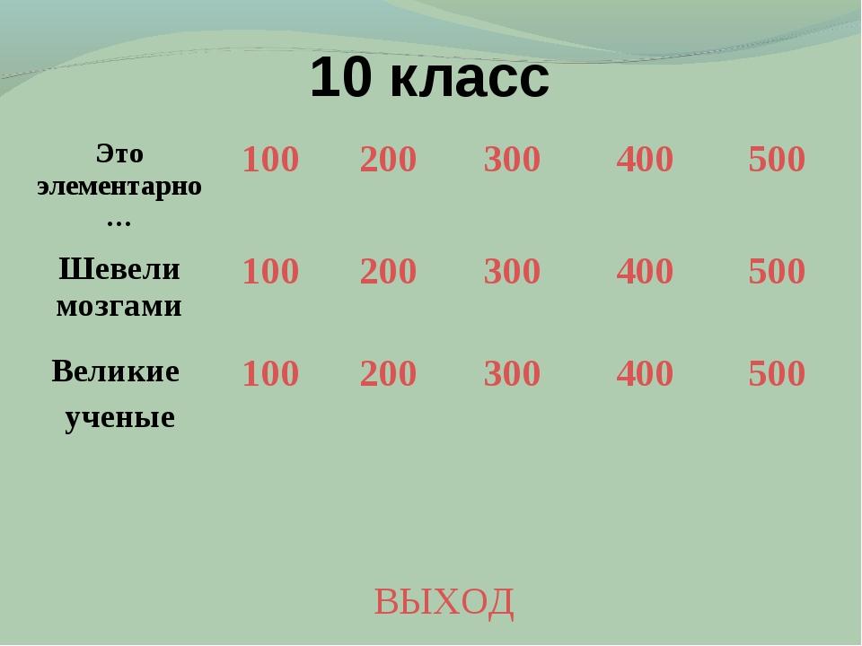 10 класс ВЫХОД Это элементарно…100200300400500 Шевели мозгами10020030...