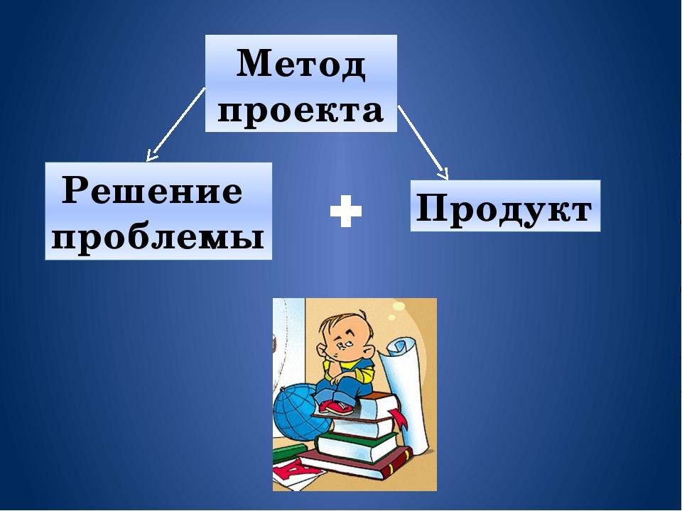 Метод проекта Решение проблемы Продукт