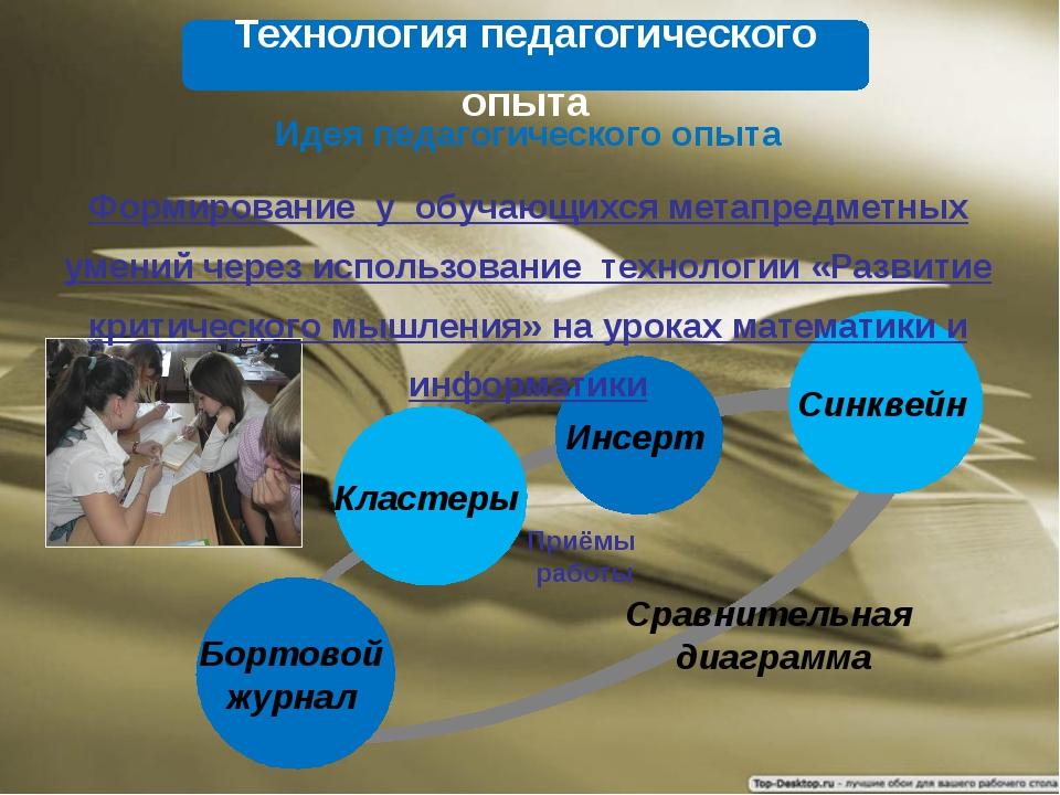 Кластеры Инсерт Синквейн Бортовой журнал Приёмы работы Технология педагогиче...