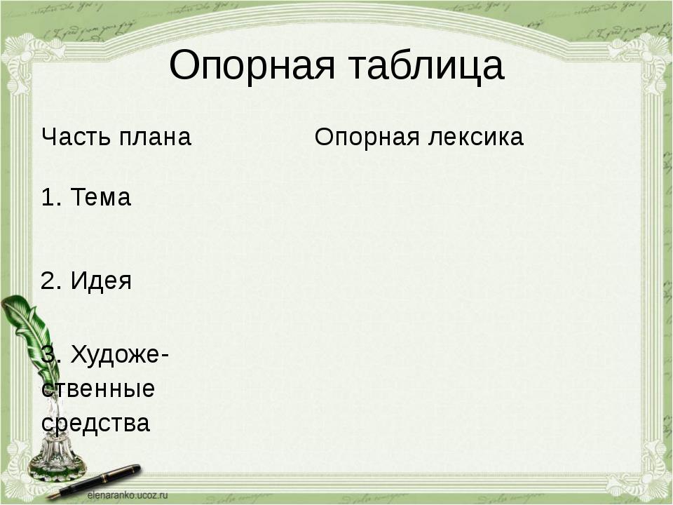 Опорная таблица Часть плана Опорная лексика 1. Тема 2. Идея 3.Художе- ственны...