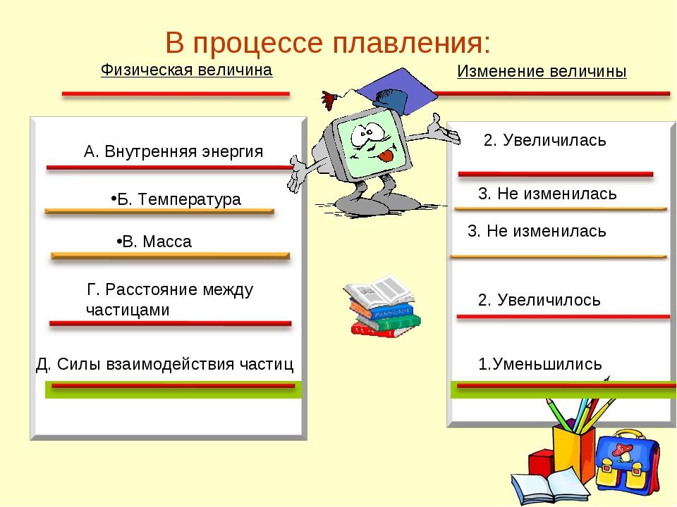 Физическая величина Г. Расстояние между частицами А. Внутренняя энергия Б. Те...