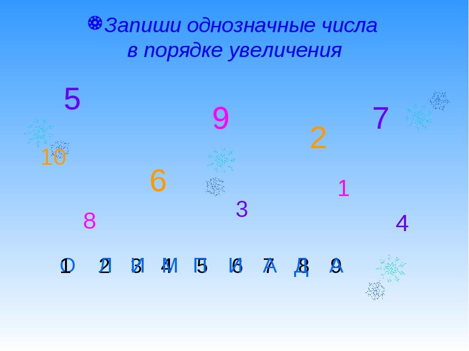 Запиши однозначные числа в порядке увеличения 2 3 4 6 7 9 5 8 О Л И М П И А А...
