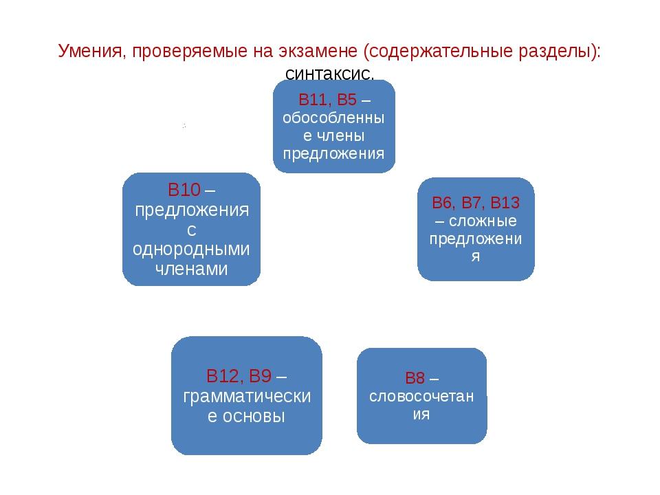 Умения, проверяемые на экзамене (содержательные разделы): синтаксис.