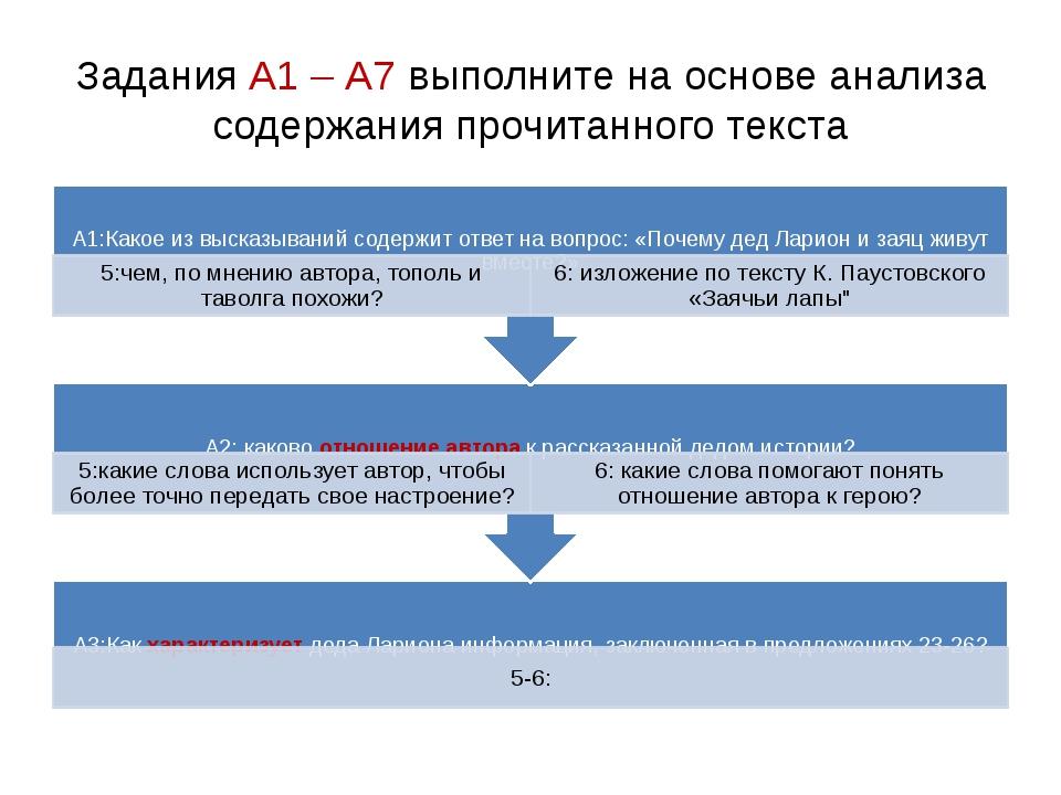 Задания А1 – А7 выполните на основе анализа содержания прочитанного текста