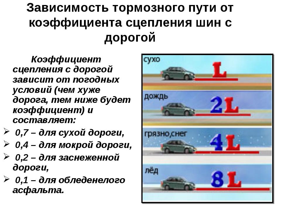 Зависимость тормозного пути от коэффициента сцепления шин с дорогой Коэффиц...