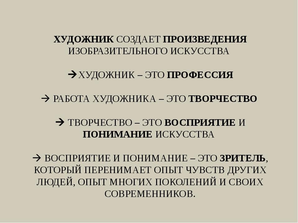 ХУДОЖНИК СОЗДАЕТ ПРОИЗВЕДЕНИЯ ИЗОБРАЗИТЕЛЬНОГО ИСКУССТВА ХУДОЖНИК – ЭТО ПРОФ...