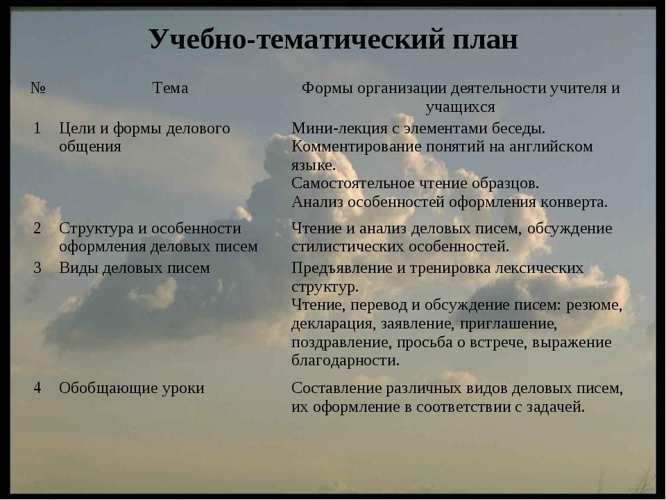 Учебно-тематический план №ТемаФормы организации деятельности учителя и учащ...