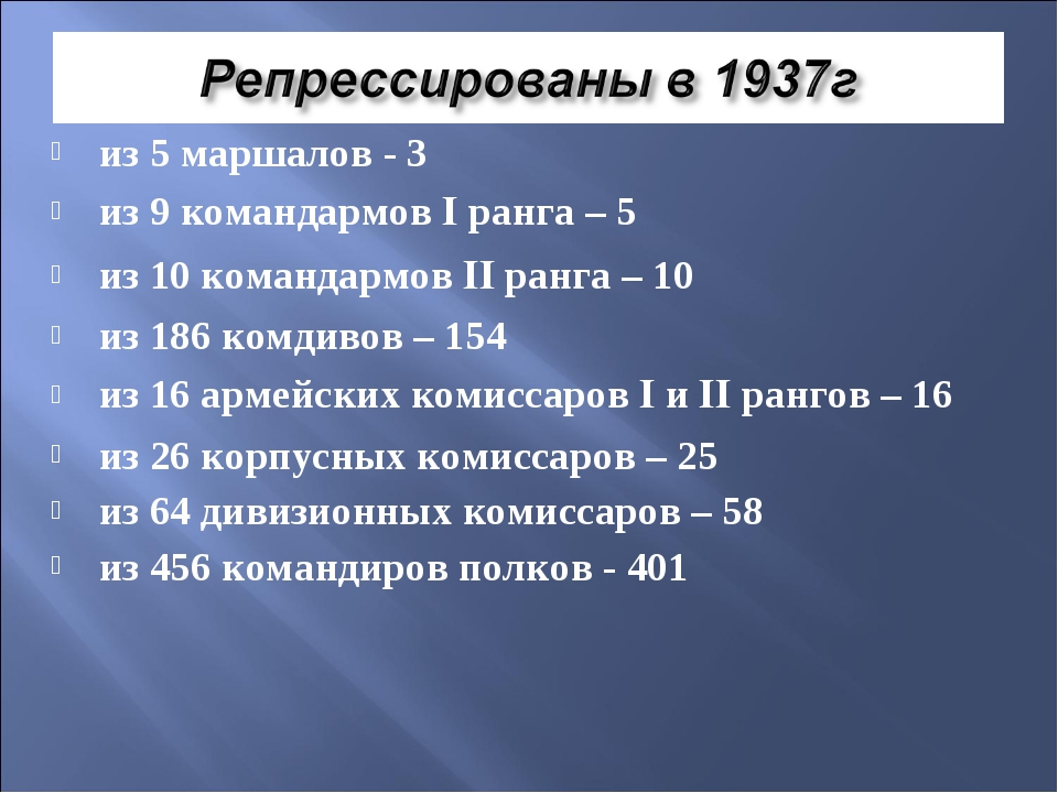из 5 маршалов - 3 из 9 командармов I ранга – 5 из 10 командармов II ранга – 1...