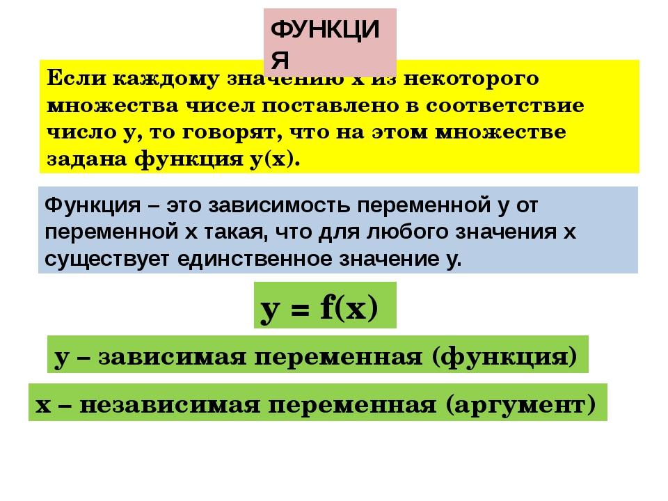 Если каждому значению х из некоторого множества чисел поставлено в соответств...