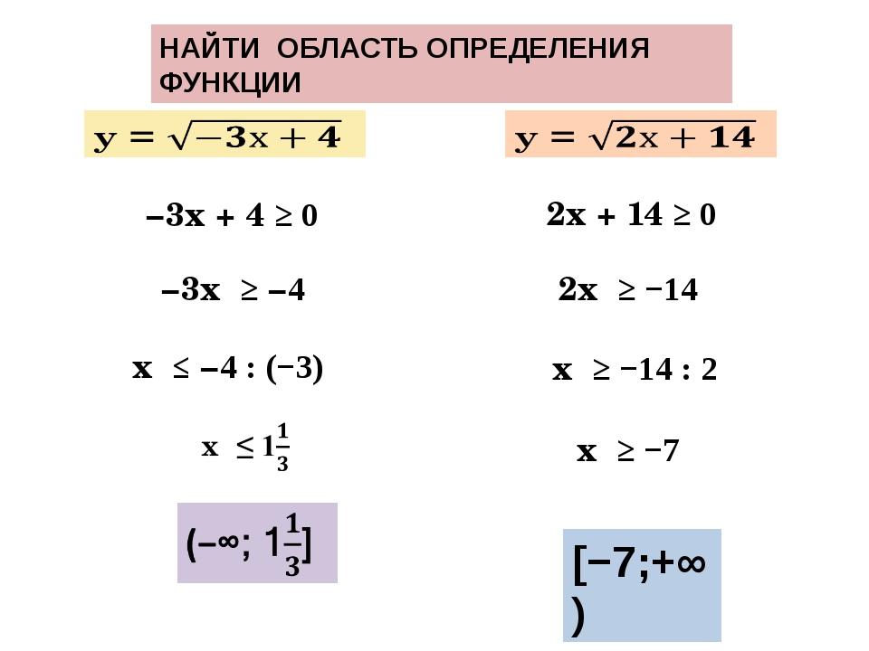 НАЙТИ ОБЛАСТЬ ОПРЕДЕЛЕНИЯ ФУНКЦИИ −3х + 4 ≥ 0 −3х ≥ −4 2х + 14 ≥ 0 2х ≥ −14 х...
