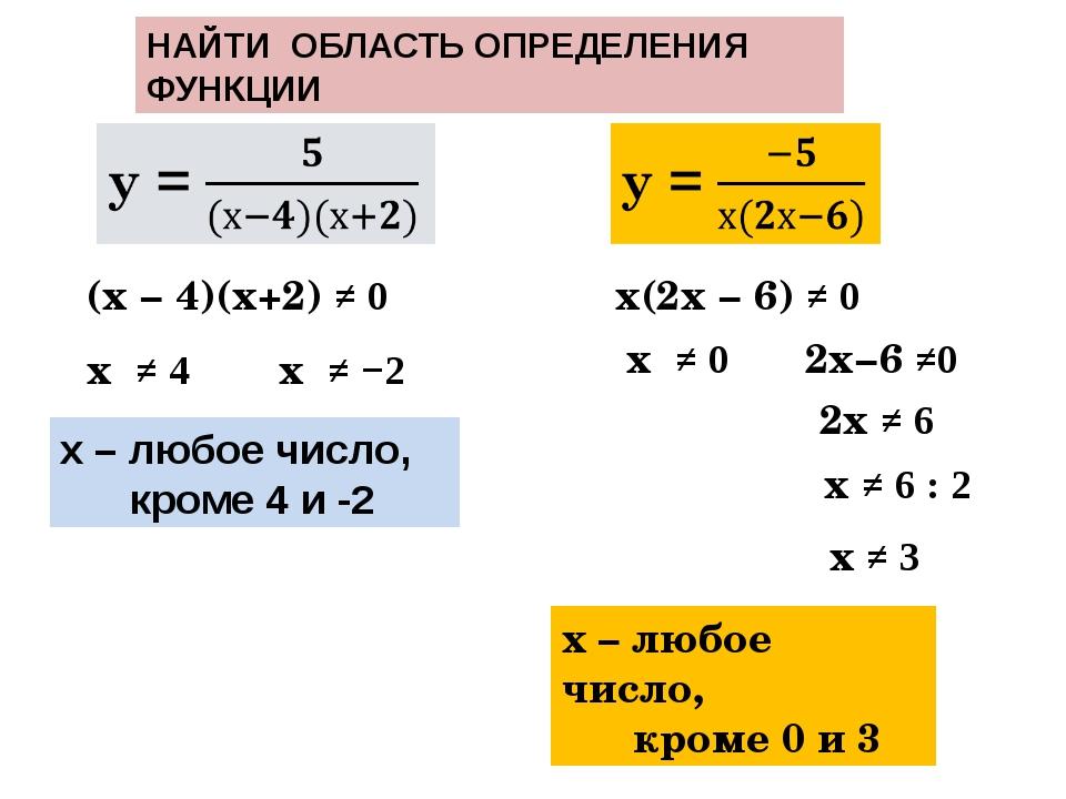 НАЙТИ ОБЛАСТЬ ОПРЕДЕЛЕНИЯ ФУНКЦИИ  х – любое число, кроме 4 и -2 (х − 4)(х+2...