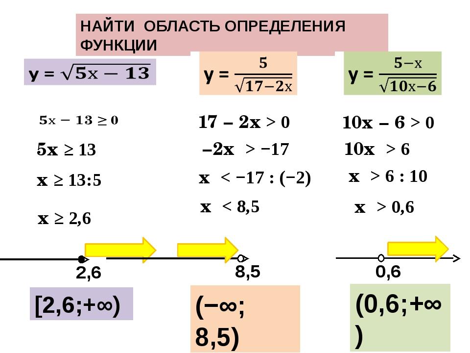 НАЙТИ ОБЛАСТЬ ОПРЕДЕЛЕНИЯ ФУНКЦИИ  5х ≥ 13 [2,6;+∞) 17 − 2х > 0 −2х > −17 (−...