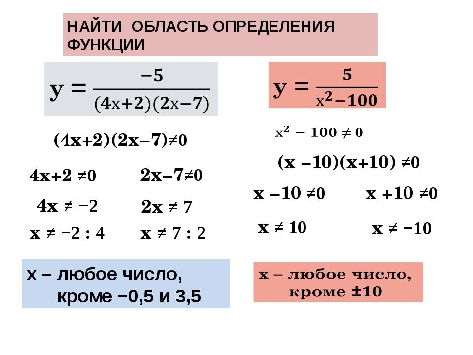 НАЙТИ ОБЛАСТЬ ОПРЕДЕЛЕНИЯ ФУНКЦИИ  х – любое число, кроме −0,5 и 3,5  (4х+2...