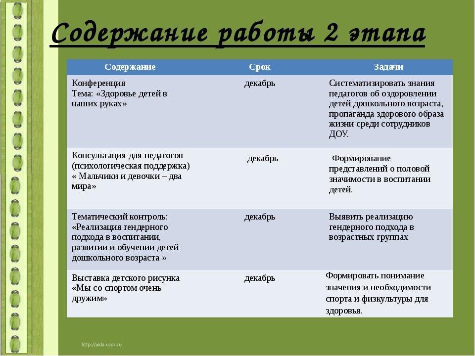 Содержание работы 2 этапа Содержание Срок Задачи Конференция Тема: «Здоровье...