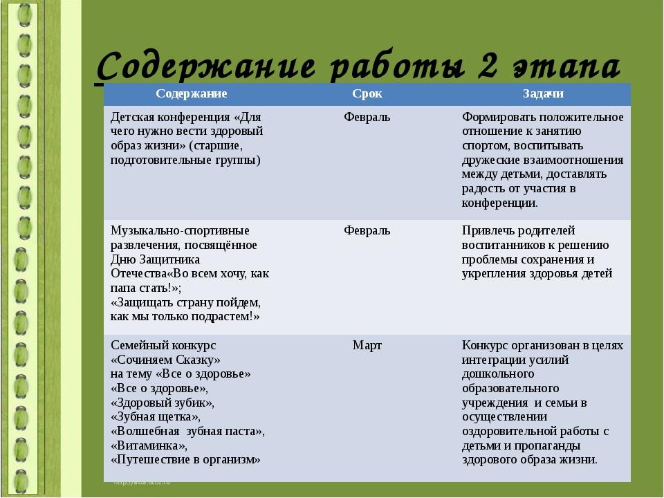 Содержание работы 2 этапа Содержание Срок Задачи Детская конференция «Для чег...