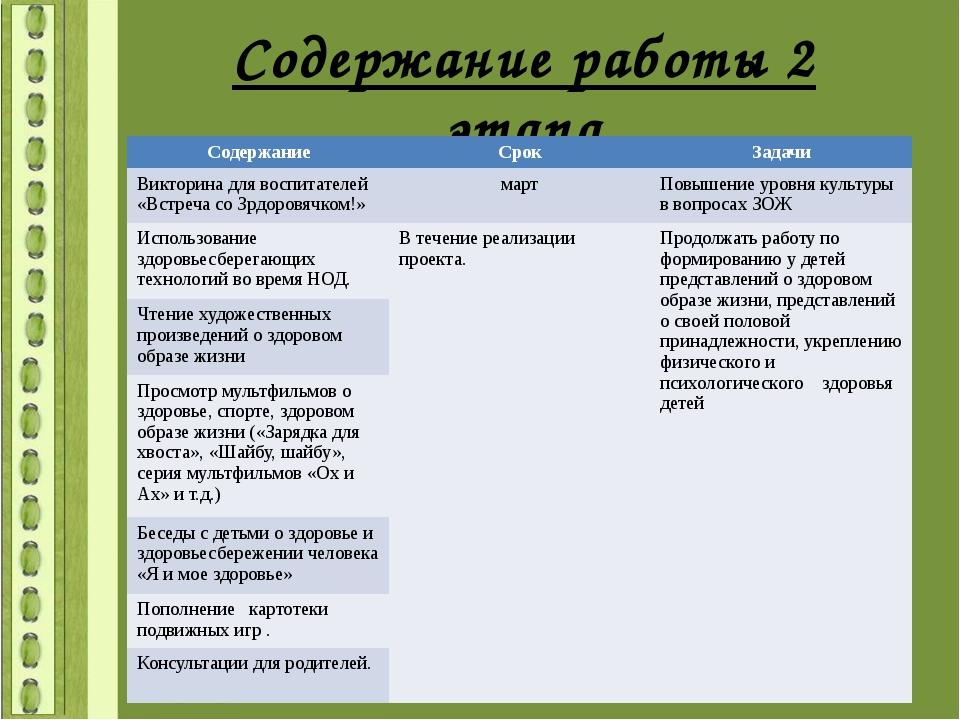 Содержание работы 2 этапа Содержание Срок Задачи Викторина для воспитателей «...