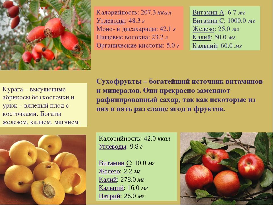 Сухофрукты – богатейший источник витаминов и минералов. Они прекрасно заменяю...
