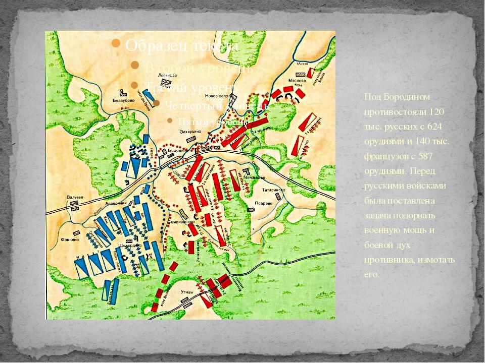 Под Бородином противостояли 120 тыс. русских с 624 орудиями и 140 тыс. францу...