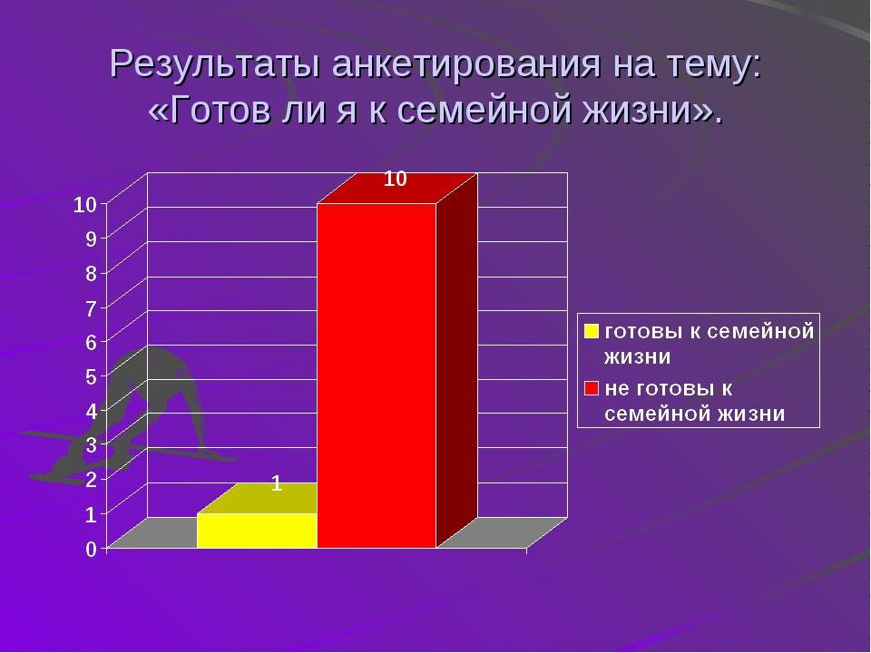 Результаты анкетирования на тему: «Готов ли я к семейной жизни».