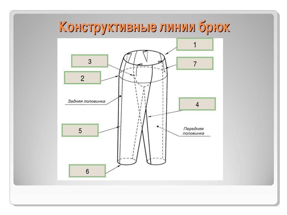 Конструктивные линии брюк 1 7 4 6 5 2 3