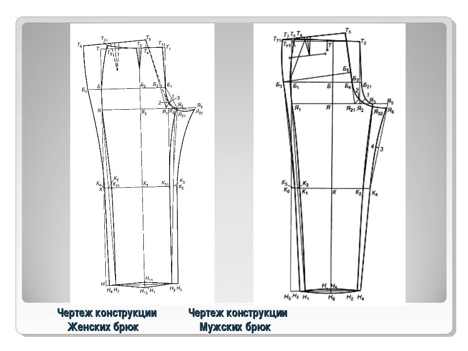 Чертеж конструкции Чертеж конструкции Женских брюк Мужских брюк