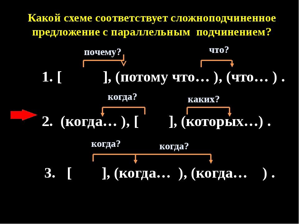 Какой схеме соответствует сложноподчиненное предложение с параллельным подчин...