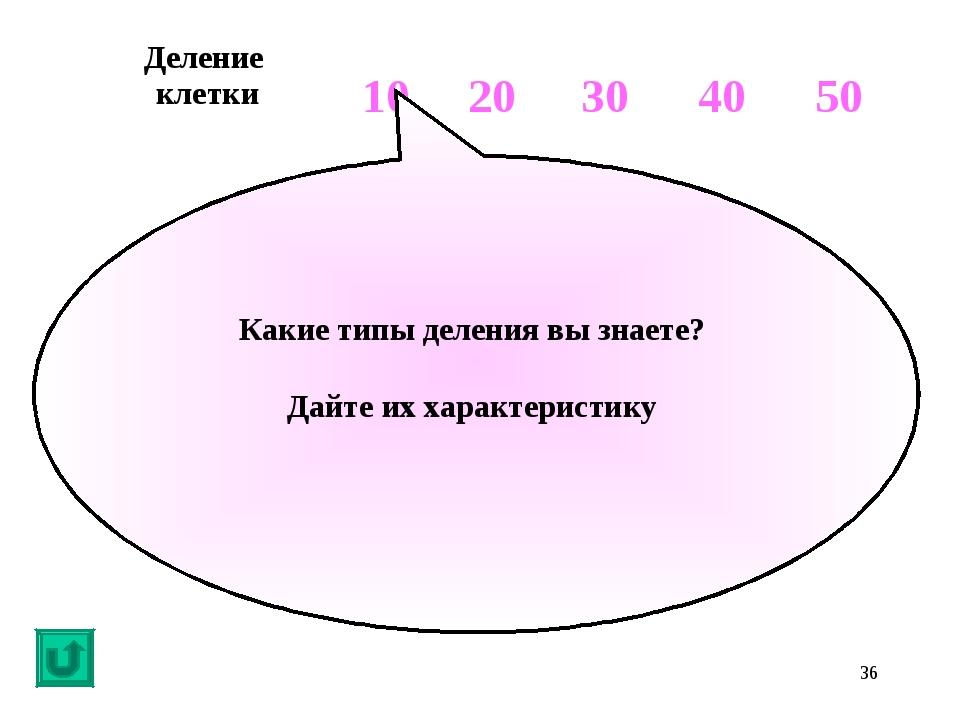 * Какие типы деления вы знаете? Дайте их характеристику Деление клетки1020...