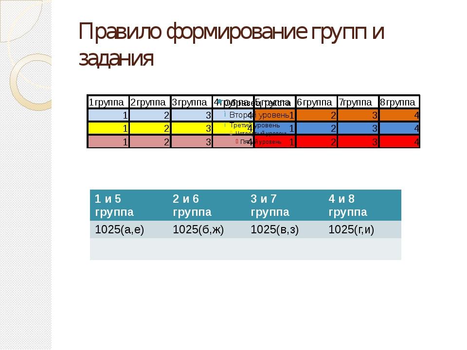 Правило формирование групп и задания 1 и 5 группа 2 и 6 группа 3 и 7 группа 4...