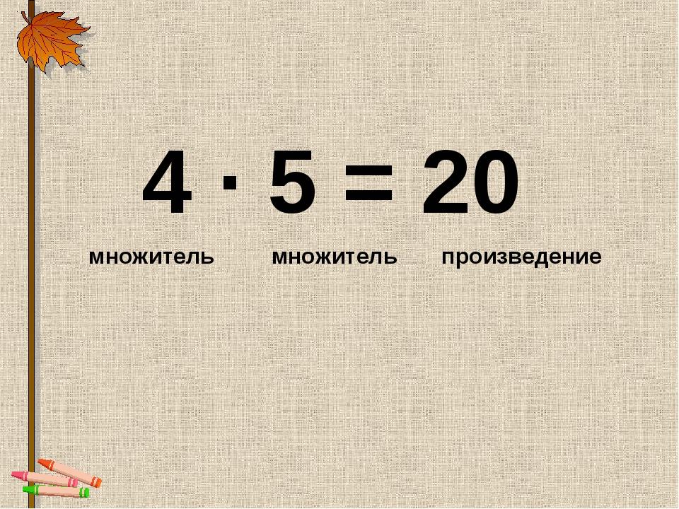 множитель множитель произведение 4 ∙ 5 = 20