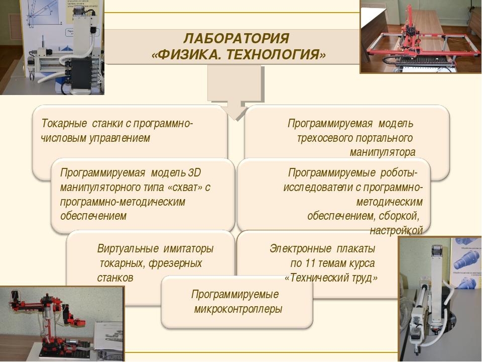 ЛАБОРАТОРИЯ «ФИЗИКА. ТЕХНОЛОГИЯ» Токарные станки с программно-числовым управл...