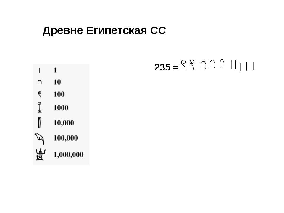 235 = Древне Египетская СС