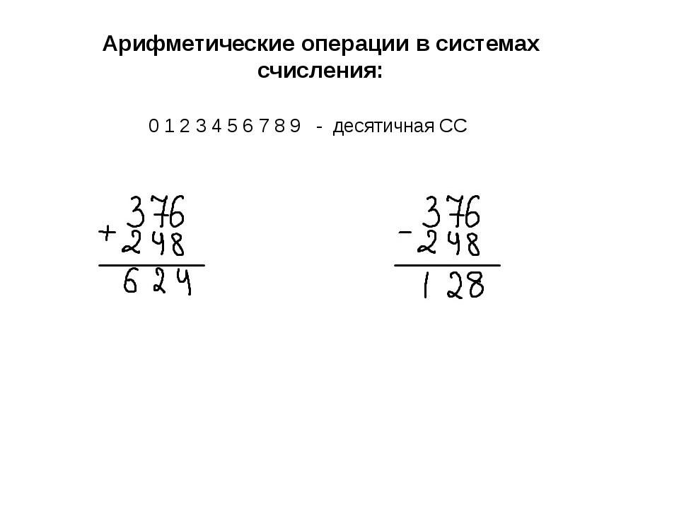Арифметические операции в системах счисления: 0 1 2 3 4 5 6 7 8 9 - десятична...