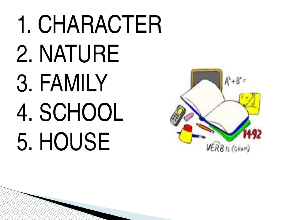 1. CHARACTER 2. NATURE 3. FAMILY 4. SCHOOL 5. HOUSE