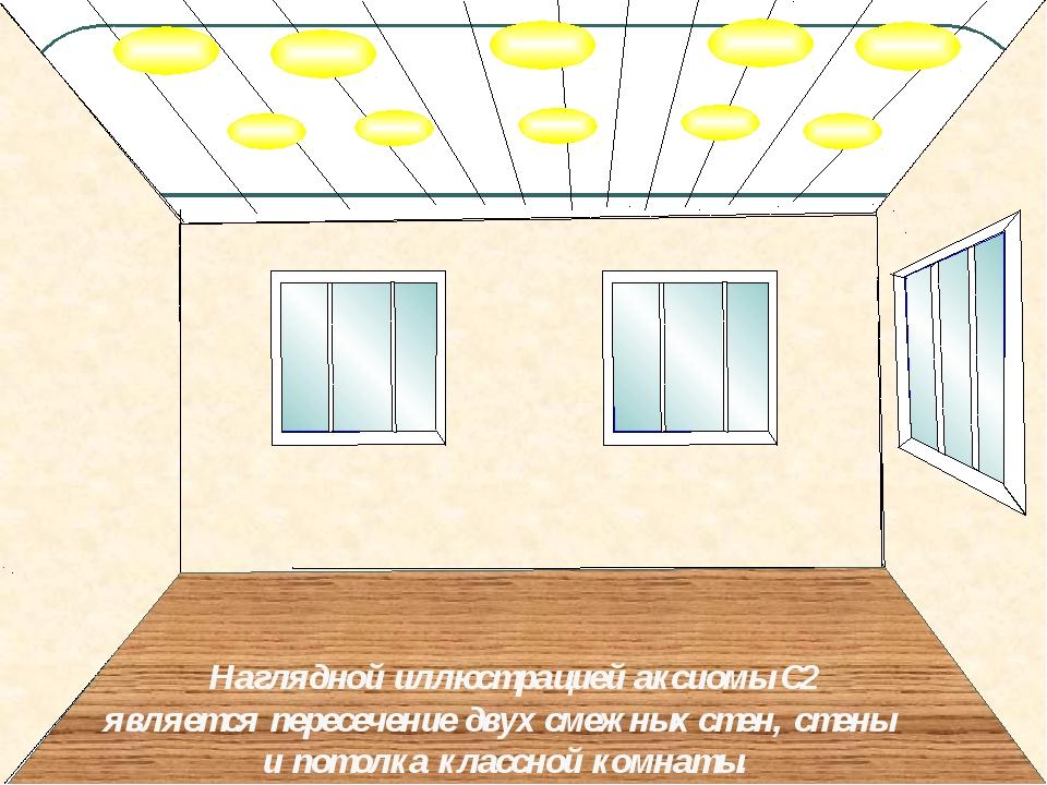 Наглядной иллюстрацией аксиомы С2 является пересечение двух смежных стен, ст...