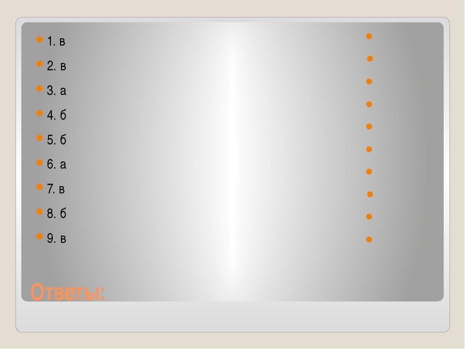 Ответы: 1. в 2. в 3. а 4. б 5. б 6. а 7. в 8. б 9. в 10. б 11. б 12. а 13. б...