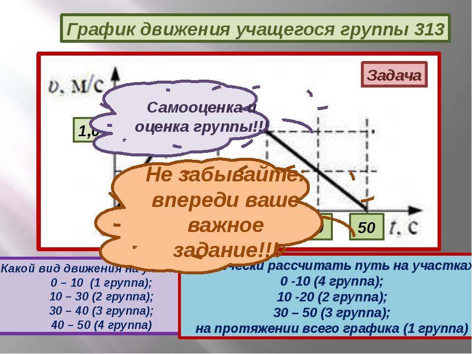 График движения учащегося группы 313 Задача 1,0 10 20 30 40 50 Какой вид движ...