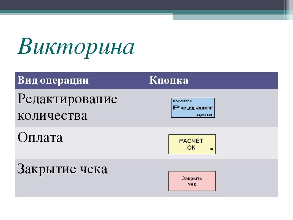 Викторина Вид операцииКнопка Редактирование количества  Оплата  Закрытие ч...