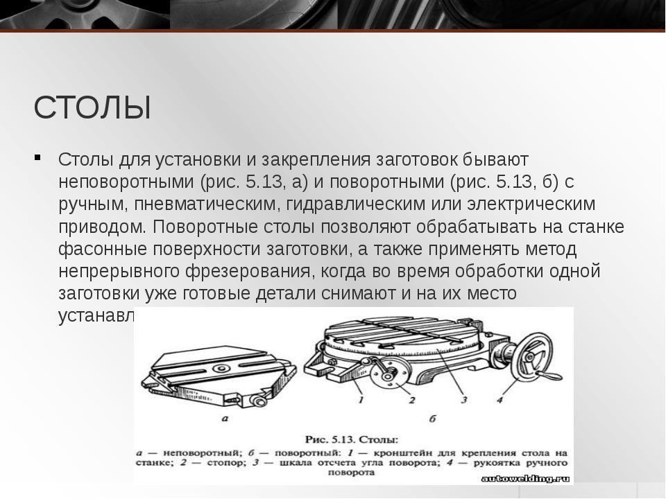 СТОЛЫ Столы для установки и закрепления заготовок бывают неповоротными (рис....