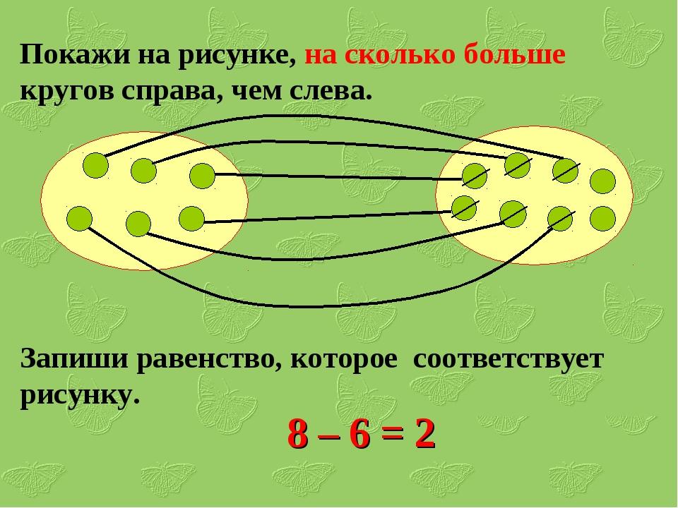 Покажи на рисунке, на сколько больше кругов справа, чем слева. Запиши равенст...