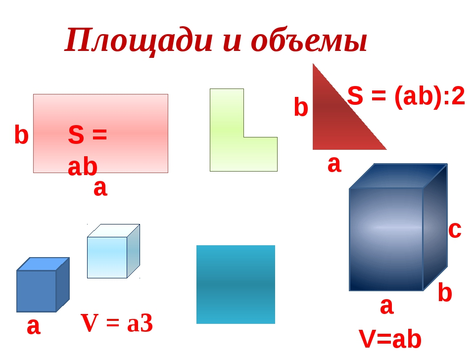 Площади и объемы S = ab S = (ab):2 b a a b a a b с V=abc V = а3
