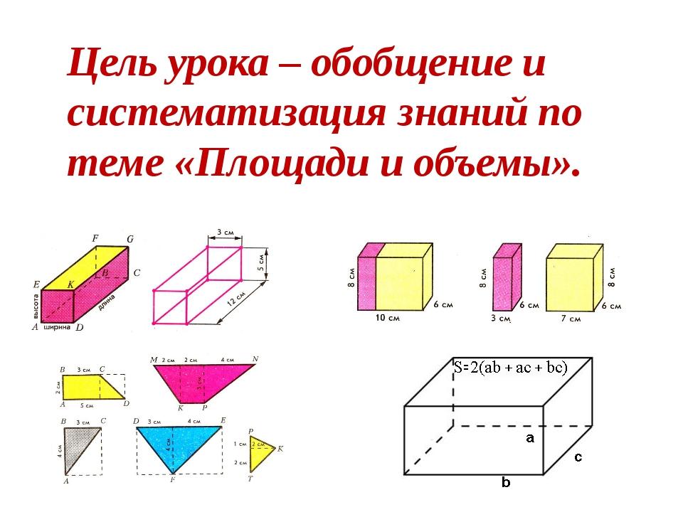 Цель урока – обобщение и систематизация знаний по теме «Площади и объемы».