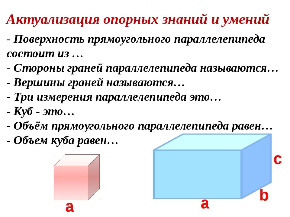 - Поверхность прямоугольного параллелепипеда состоит из … - Стороны граней па...