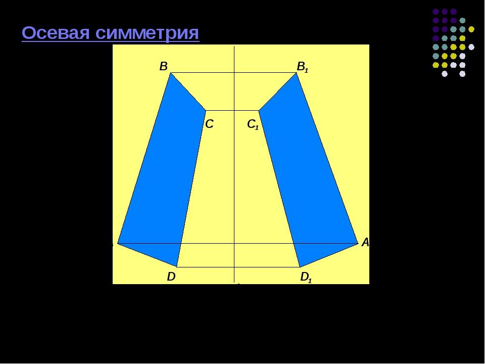 Осевая симметрия B B C C A A D k D 1 1 1 1 Если перегнуть рисунок по прямой...