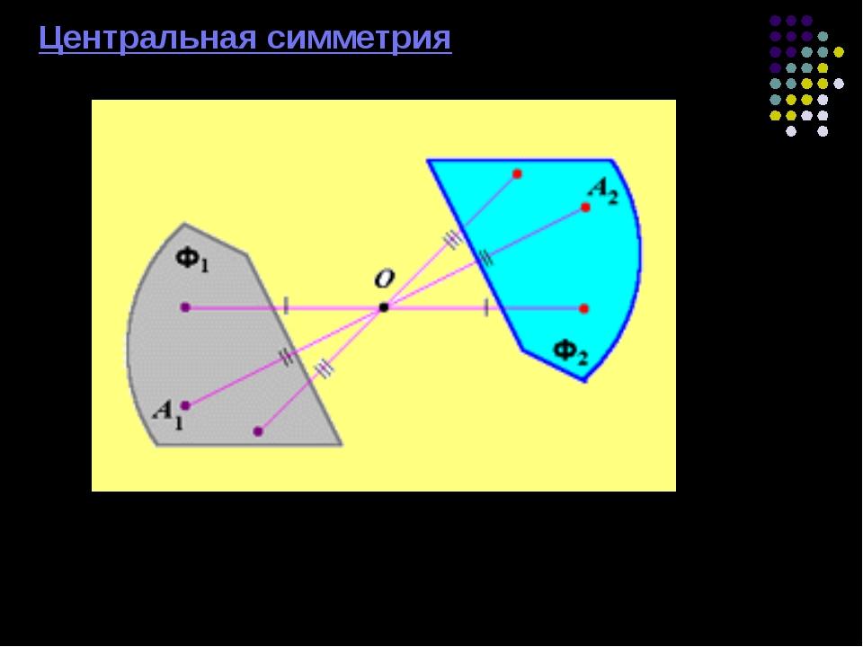 Центральная симметрия Фигура Ф1 симметрична фигура Ф2 относительно точки О.