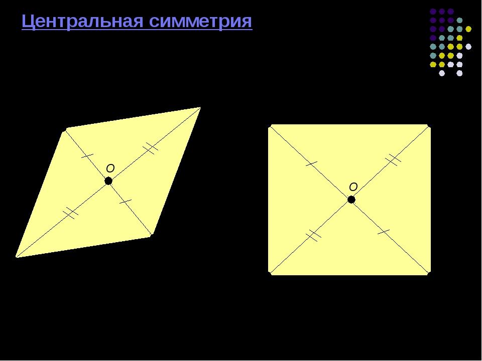Центральная симметрия Центрально-симметричные фигуры А B O D А B O D C C