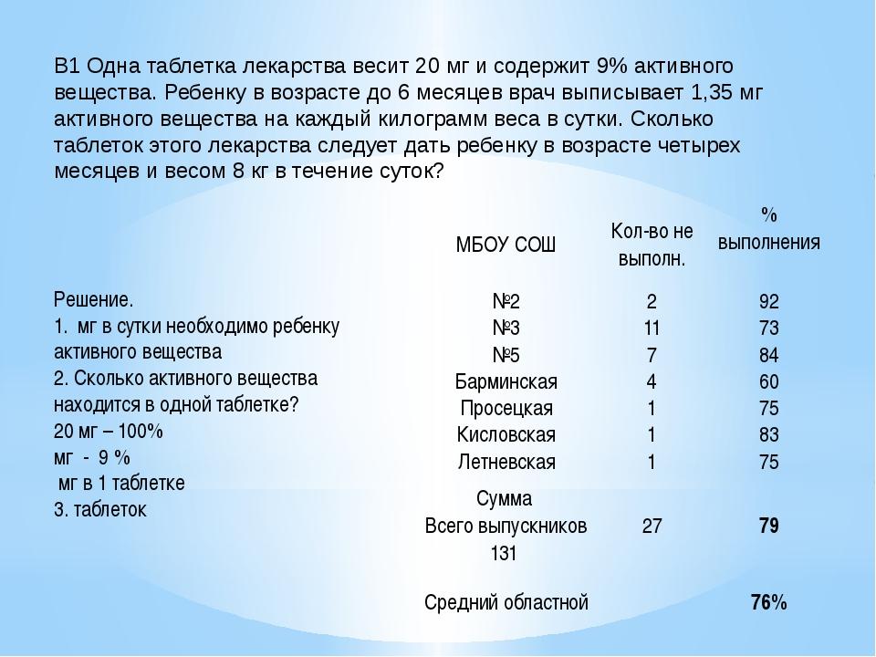 В1 Одна таблетка лекарства весит 20 мг и содержит 9% активного вещества. Ребе...