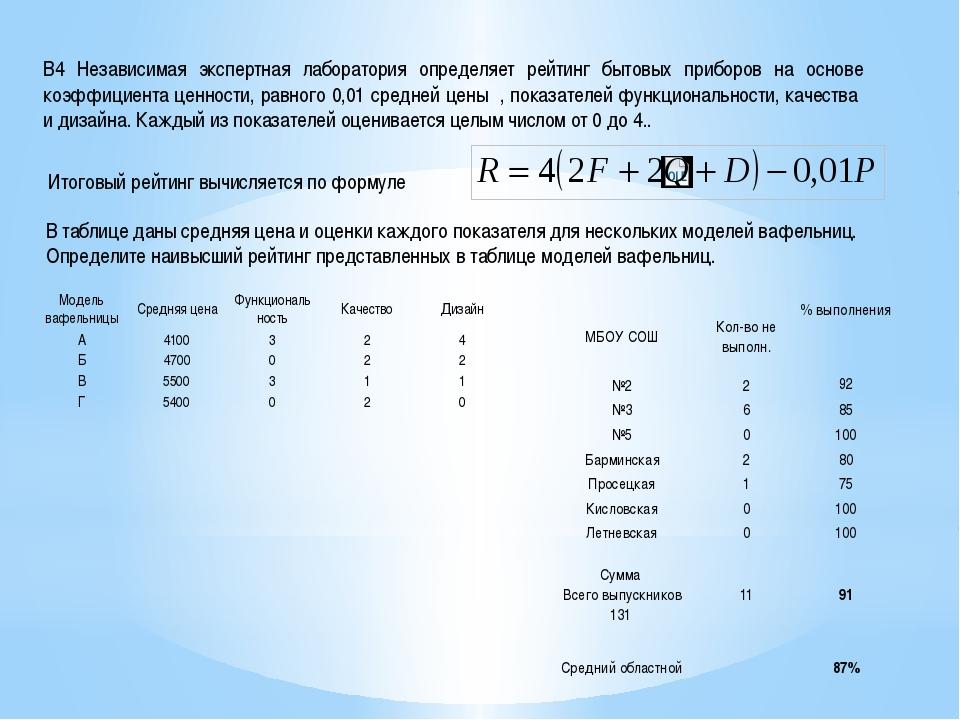 В4 Независимая экспертная лаборатория определяет рейтинг бытовых приборов на...