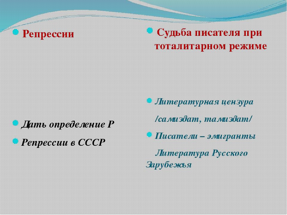 Репрессии Дать определение Р Репрессии в СССР Судьба писателя при тоталитарно...